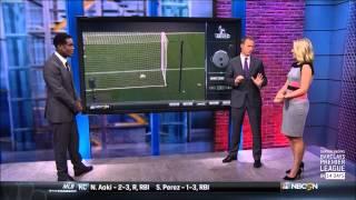 Rebecca Lowe NBC Sports Network