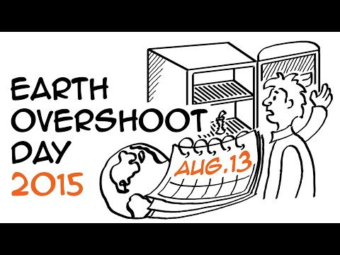 Earth Overshoot Day 2015 is on Aug. 13th