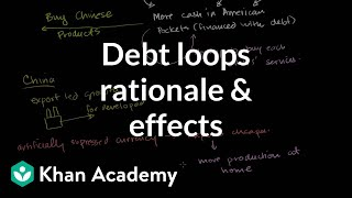 Debt Loops Rationale and Effects(, 2010-10-25T23:31:31.000Z)