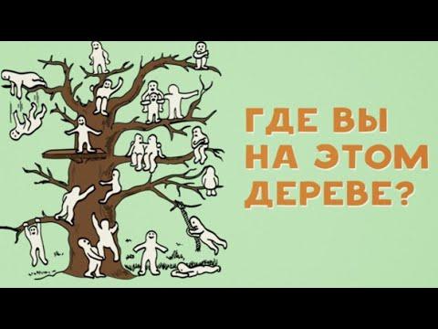 """Тест """"Дерево с человечками"""""""
