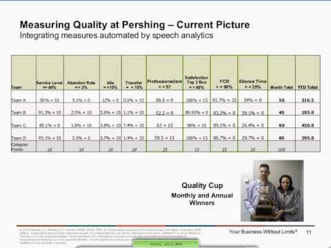Improve Agent Scoring and Quality Assurance with Speech Analytics