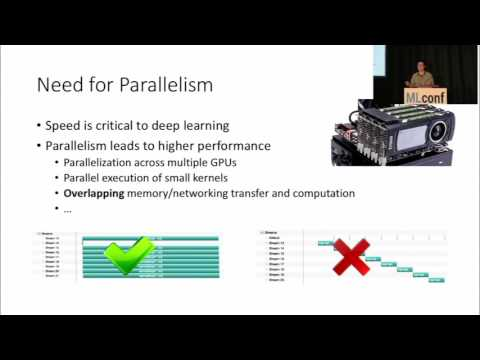 Tianqi Chen, Computer Science PhD Student, University of Washington at MLconf Seattle 2017