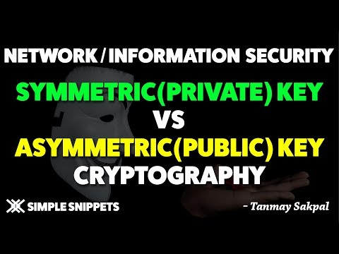 Symmetric Key Cryptography VS Asymmetric Key Cryptography | Private vs Public Key Cryptography