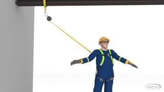 Self Retracting Devices, Swing Fall and Clearance - 3D Animation