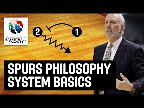 Spurs Philosophy System Basics - Gregg Popovich - Basketball