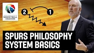 Download Video Spurs Philosophy System Basics - Gregg Popovich - Basketball Fundamentals MP3 3GP MP4