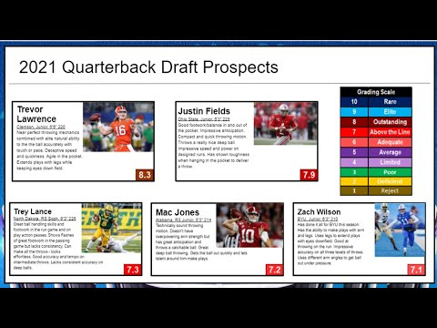 2021 NFL Draft: Former VT and UMass QB Andrew Ford Breaks Down the Top 5 QBs in this Upcoming Draft