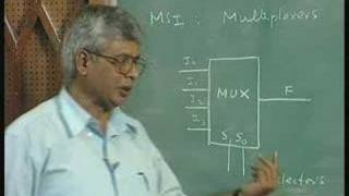 Lecture 28 - MSI AND LSI BASED DESIGN