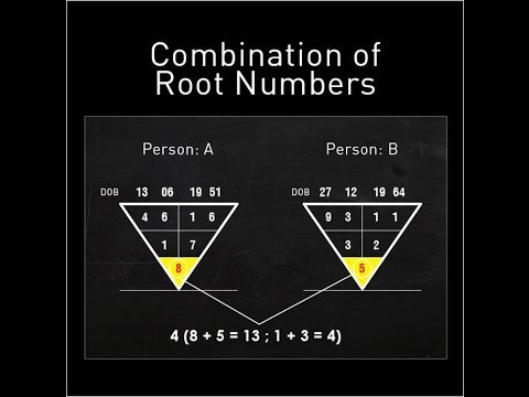 Love compatibility by numerology photo 1