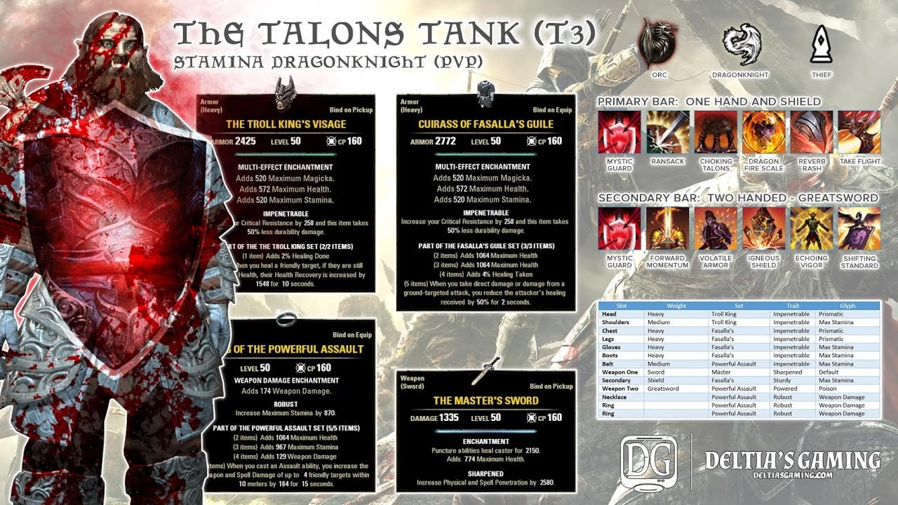 Stamina Dragonknight PvP Tank for ESO [T3]