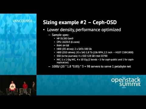 Building Your First Ceph Cluster for OpenStack— Fighting for Performance, Solving Tradeoffs