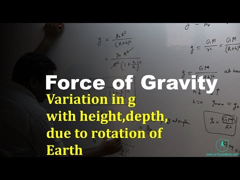 Gravity and variation of g with height, depth, and due to rotation of earth