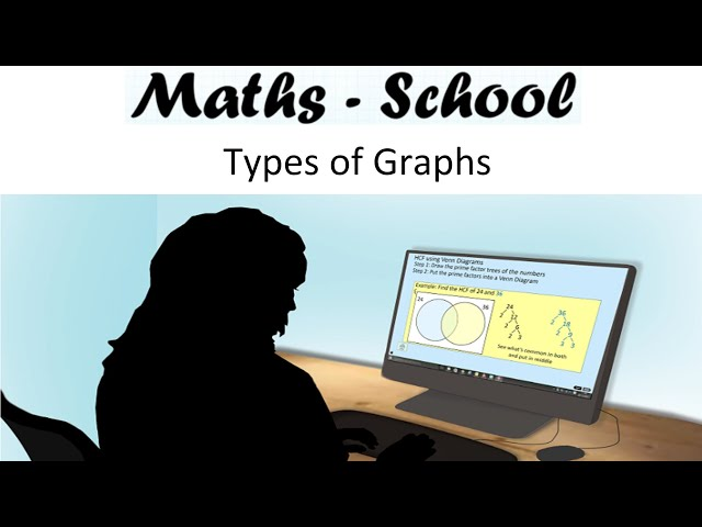 Different types of graphs GCSE Maths revision Lesson for GCSE (Maths - School)