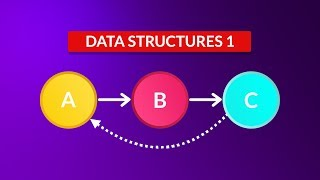 New Course: Data Structures and Algorithms Course