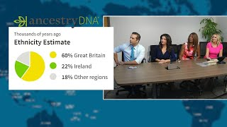 News 6 anchors' AncestryDNA results revealed