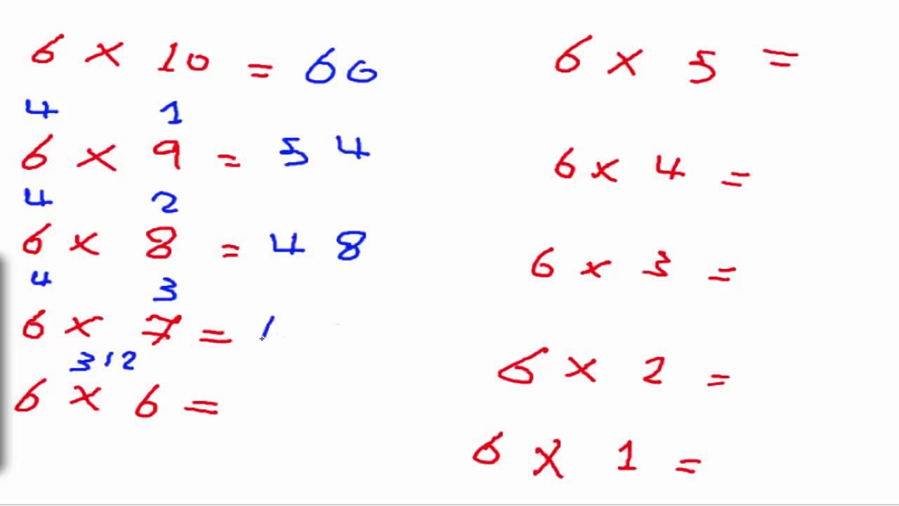 طريقة سهلة و عجيبة لحفظ جدول ضرب 6 Math Lessons Youtube