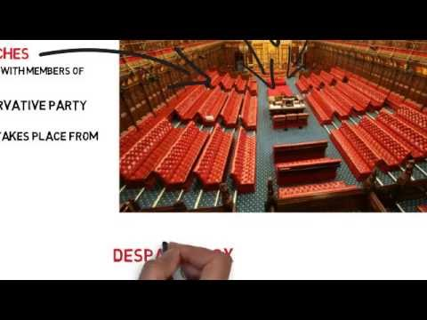 Understanding the UK House of Lords