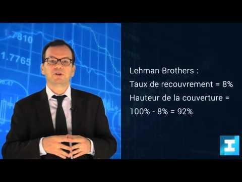 Les CDS (Credit Default Swap)
