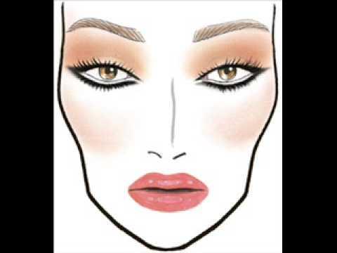 Favorit Mac face charts - YouTube MX54