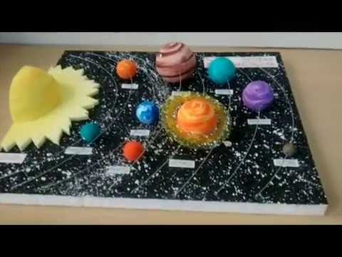 Maqueta Sistema Planetario Solar