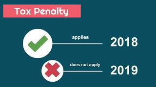 Do I have to pay a penalty if I don't have health insurance in 2018 or 2019? do i need form 1095-A?