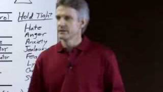 Breaking Control Dramas (Part 3 of 7) How we use Control Dramas