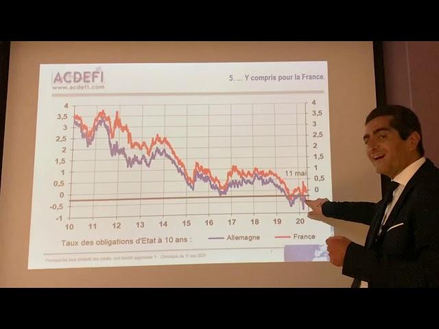 Pourquoi les taux d'intérêt des crédits vont bientôt augmenter ?