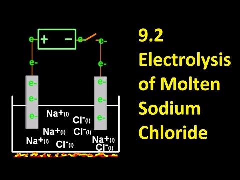 9.2 Electrolysis Of Molten Sodium Chloride [SL IB Chemistry]