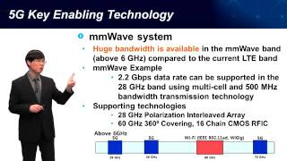 Introduction to 5G Mobile Communication Technology