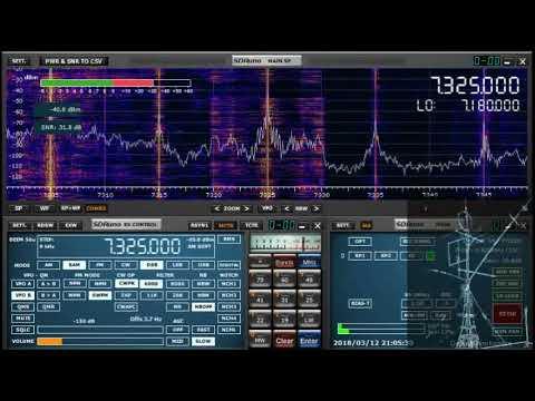 China Radio International 7325kHz 201803122100