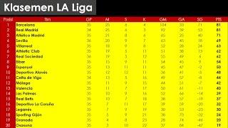 Klasemen Liga Spanyol Sabtu, 5 Mei 2017