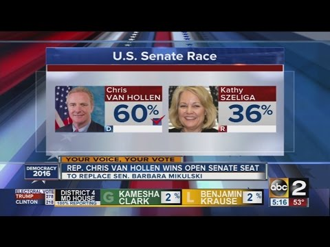 Rep. Chris Van Hollen wins open Senate seat in Maryland on Election Day