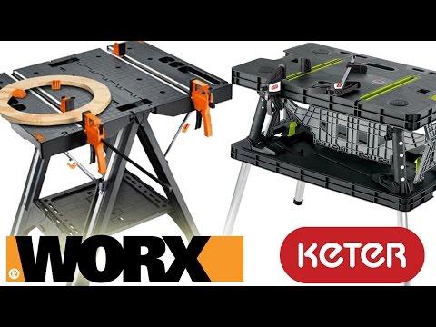 WORX WX051 Pegasus Multi-Function Work Table & Sawhorse ...