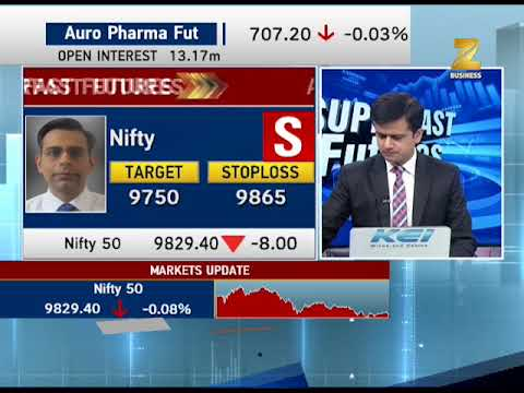 Superfast Futures: Nifty, Sensex trade in red