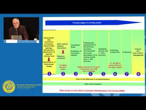 EGU2011: What can we do about Europe's raw materials crisis?