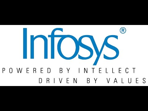 Infosys campus interview Experience   Suggestion