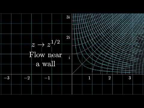 Complex analysis and fluid flow