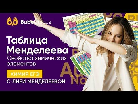 Таблица Менделеева | ХИМИЯ ЕГЭ 2021 | Лия Менделеева
