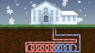Geothermal Units