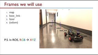 F1tenth (F1/10) Lecture 9] ROS Transformations and Coordinate Frames