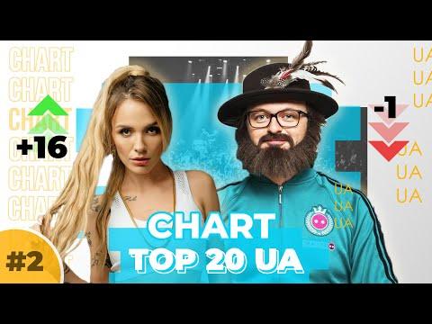 MUSIC CHART: TOP 20 UA | ТОП ЧАРТ УКРАЇНОМОВНИХ ПІСЕНЬ 2020 РОКУ | УКРАЇНСЬКА МУЗИКА | ВИПУСК #2