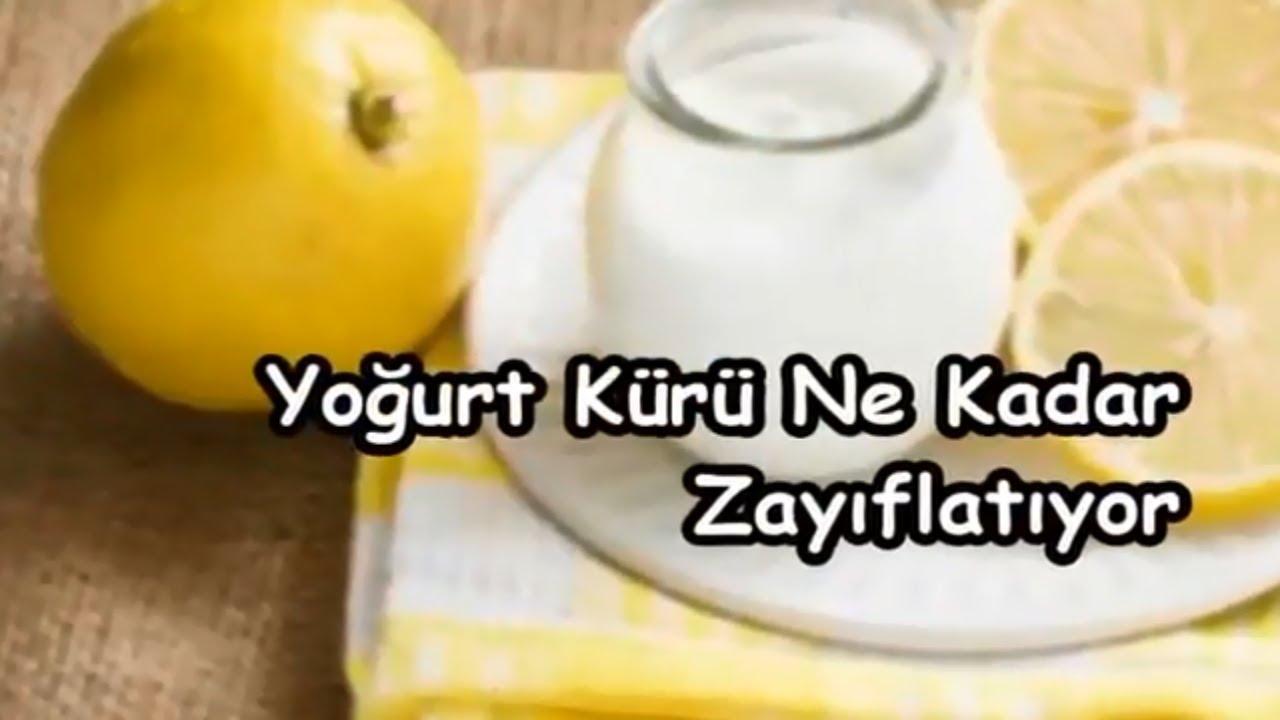 Göbek eriten yoğurt diyeti ile Etiketlenen Konular 95