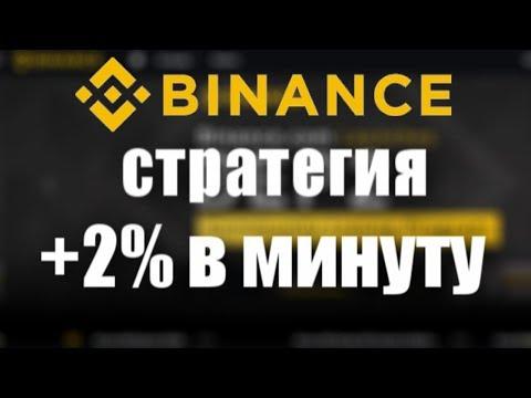 Биржа Binance - Как торговать по стратегии