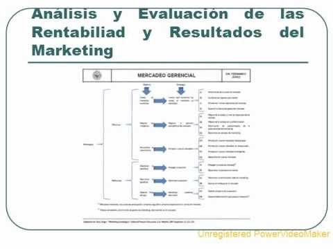 Sesión 2015 08 10 (Planificación Estratégica de Marketing).wmv de YouTube · Duración:  6 minutos 40 segundos  · 59 visualizaciones · cargado el 09.08.2015 · cargado por Fernando JEREZ