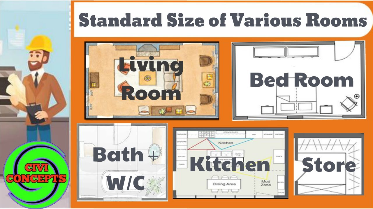 standard size of rooms in residential building | standard room dimensions  in india(2020)