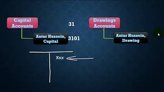 Daceasy Muhasebe#16 Oluşturmak, Düzenlemek & Silmek Hesapları, 4aad Qeybtii, Af Somali