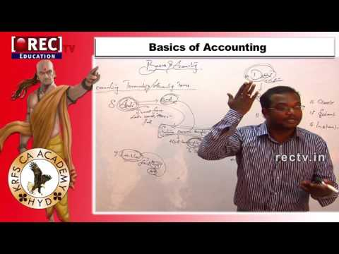 CA - BASICS OF ACCOUNTING TERMS PART 7 - CREDITOR, SOLVENT, INSOLVENT - CHARTERED ACCOUNTANT