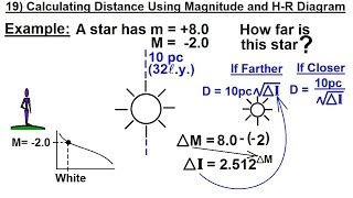 Astronomy - Measuring Distance, Size, and Luminosity (19 of 30) Calculating Distance Using Magnitude