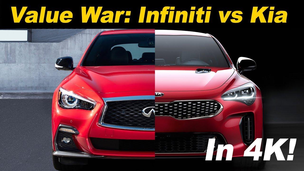 2018 Kia Stinger Gt Vs Infiniti Q50 3 0t Sport Head To Comparison