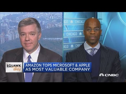 Amazon is becoming a 'profit machine', says market analyst